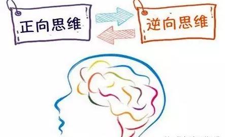 全脑潜能开发